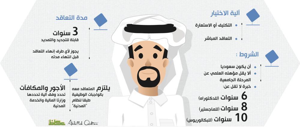 «عكاظ» تنشر قواعد وظائف وكلاء الوزارات والمساعدين