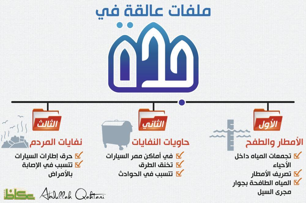 3 ملفات عَجِز «بلدي جدة» عن إقناع «أبو راس» بخطورتها!
