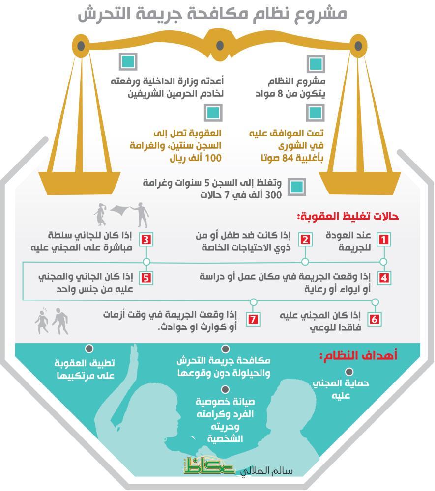 «مكافحة التحرش»..عقوبات مغلَّظة لممارسته بمكان العمل و«المتحرشات» ببنات جنسهن