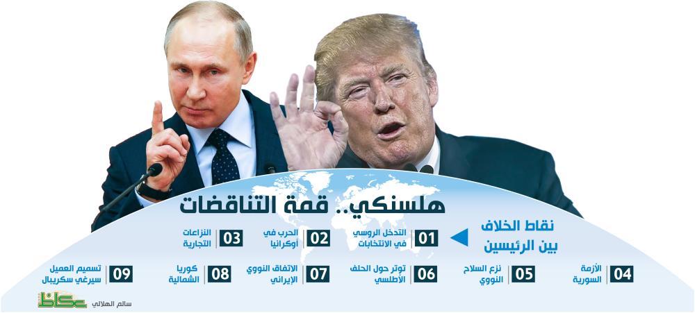 ترمب: روسيا والصين وأوروبا.. «أعداء»