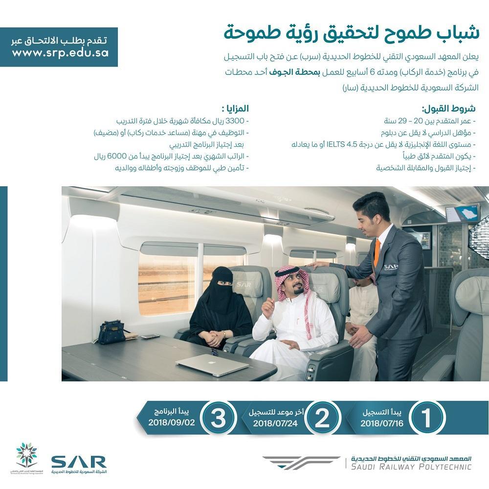 تفاصيل برنامج التدريب في المعهد السعودي التقني للخطوط الحديدية.