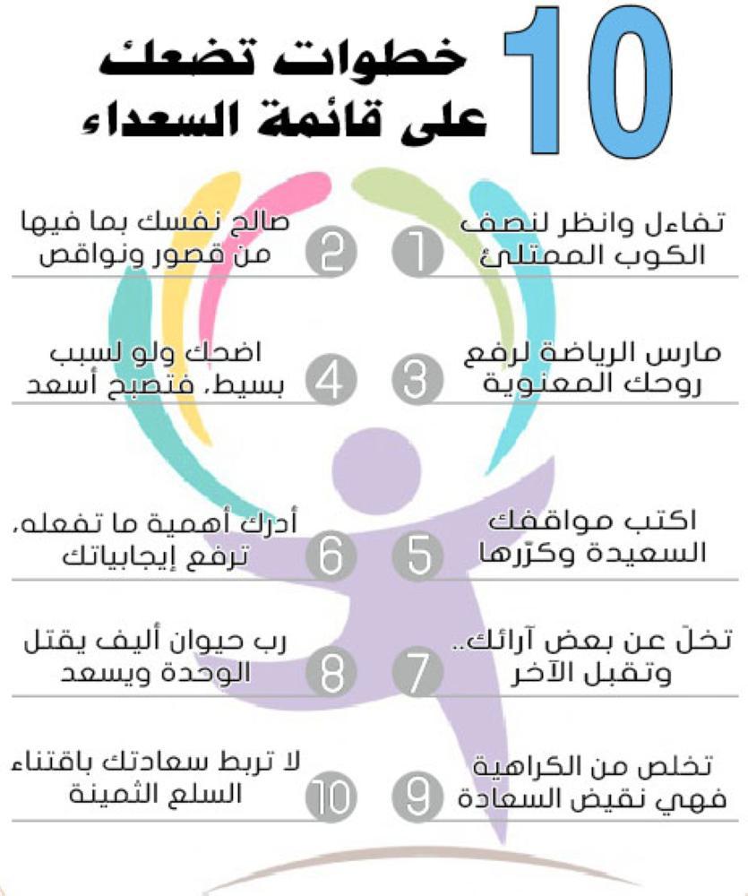 10 خطوات تضعك على قائمة السعداء