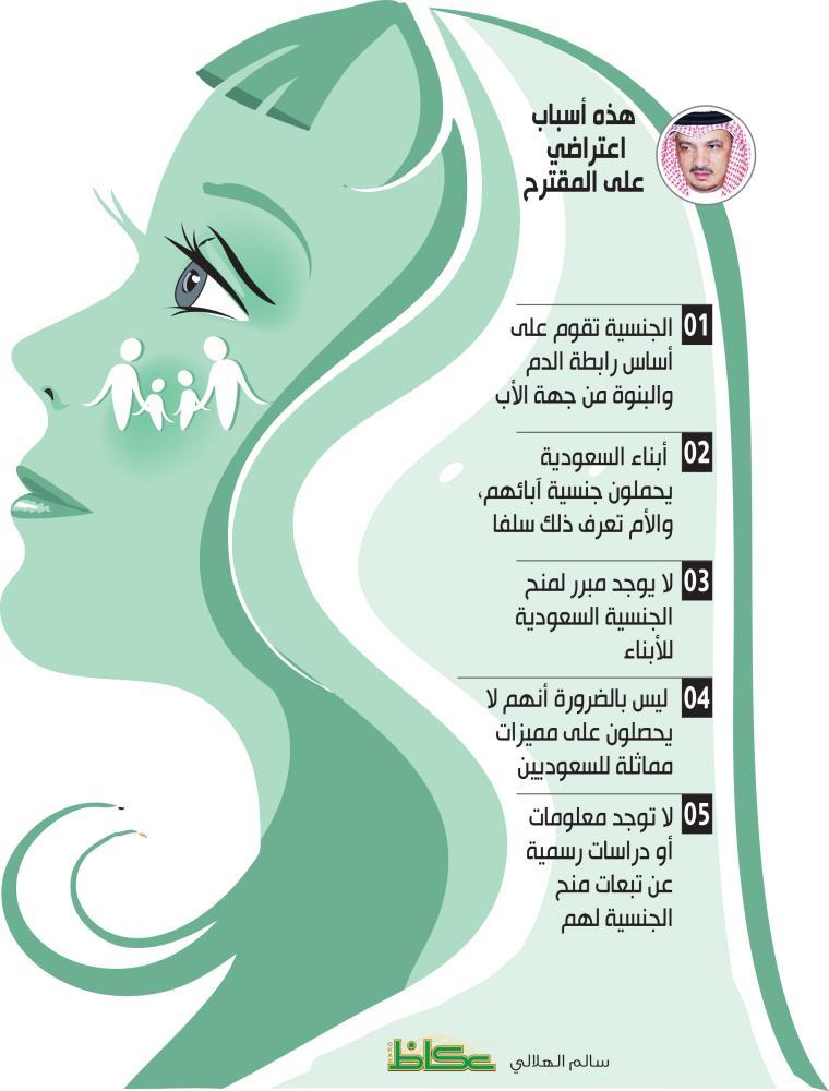 عضو «الشورى» العنزي: لا يوجد مبرر لمنح الجنسية لأبناء السعوديات من أجنبي