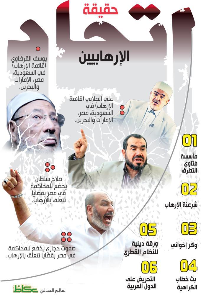 حقيقة اتحاد الإرهابيين