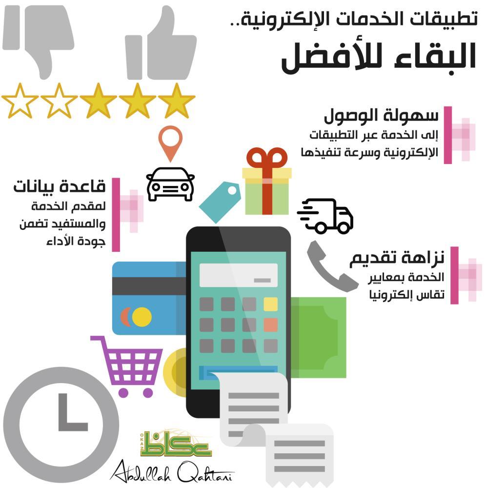 تطبيقات الخدمات الإلكترونية.. البقاء للأفضل