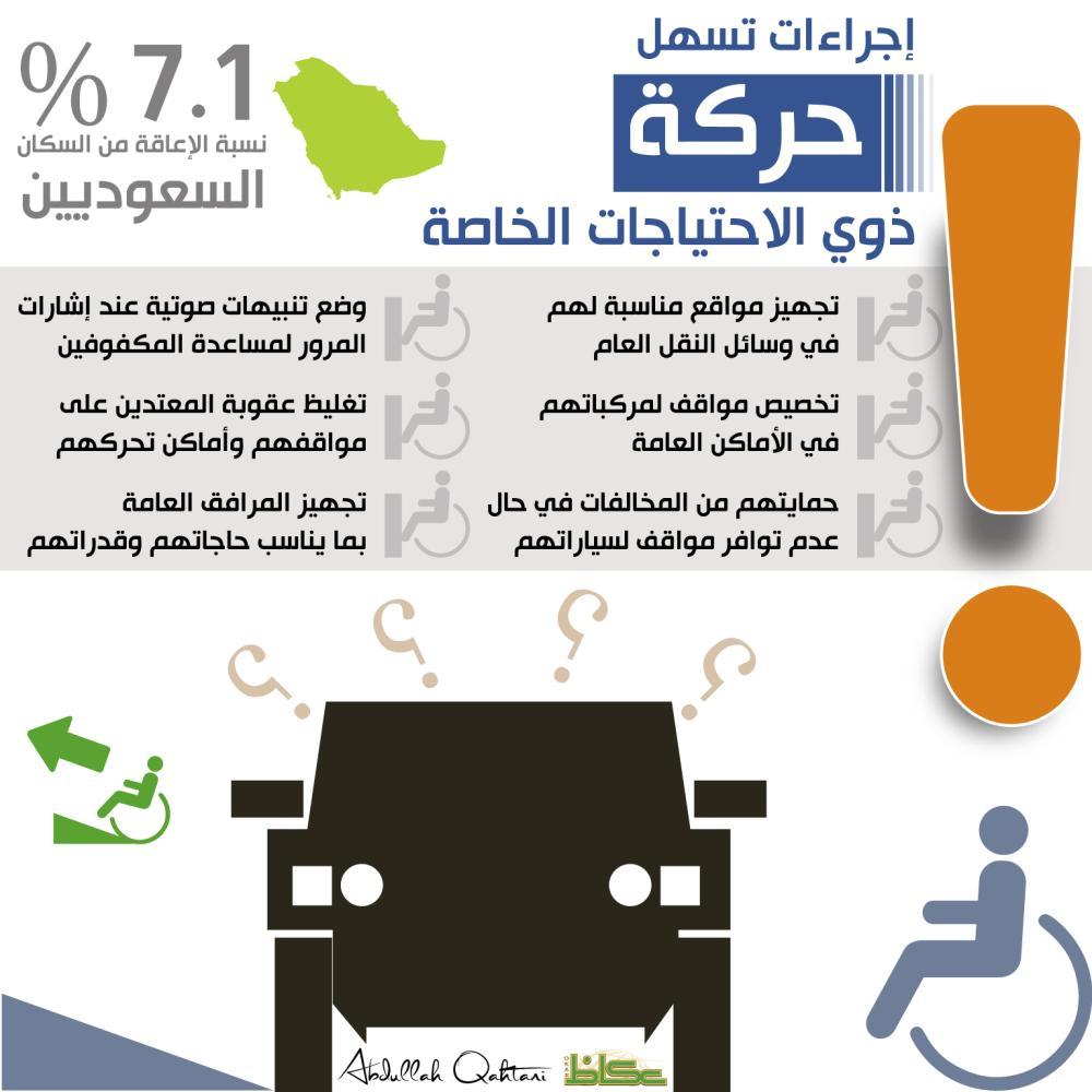 إجراءات تسهل حركة ذوي الاحتياجات الخاصة