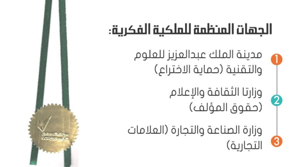 4 اختراعات ممنوعة من حق «شهادة البراءة»