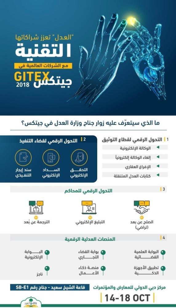 «العدل» تثري «جيتكس» بتجاربها الرقمية عبر جناحها التفاعلي