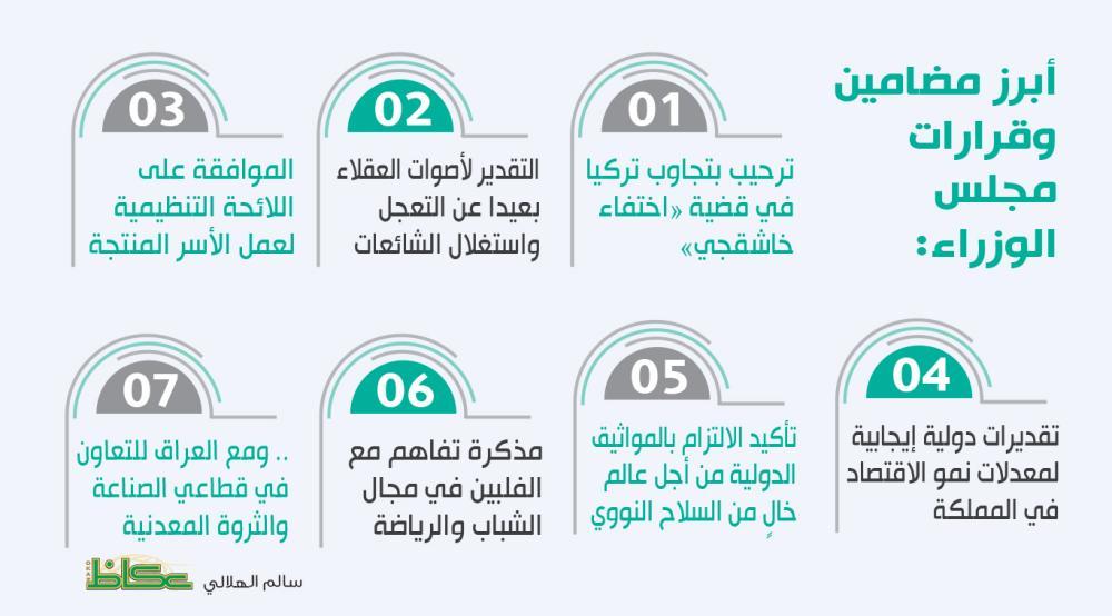 أبرز مضامين وقرارات مجلس الوزراء