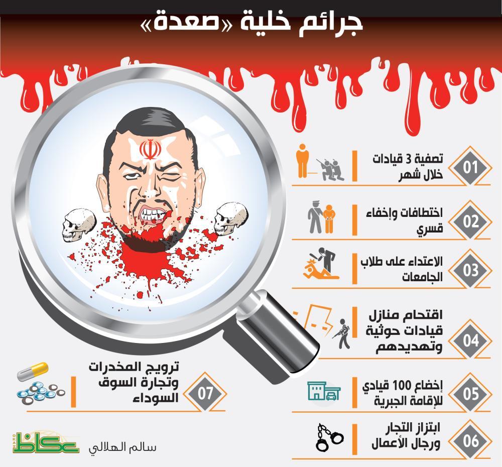 جبهة الحوثي تتفتت.. «خلية اغتيالات» لتصفية أنصار صالح
