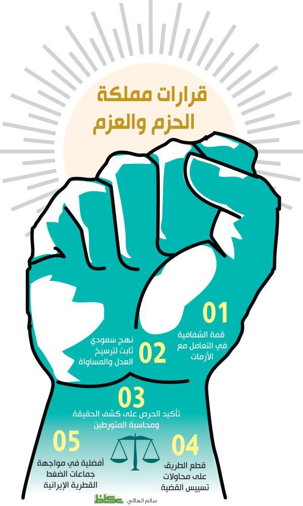 4 خطوات سعودية أجلت الحقيقة