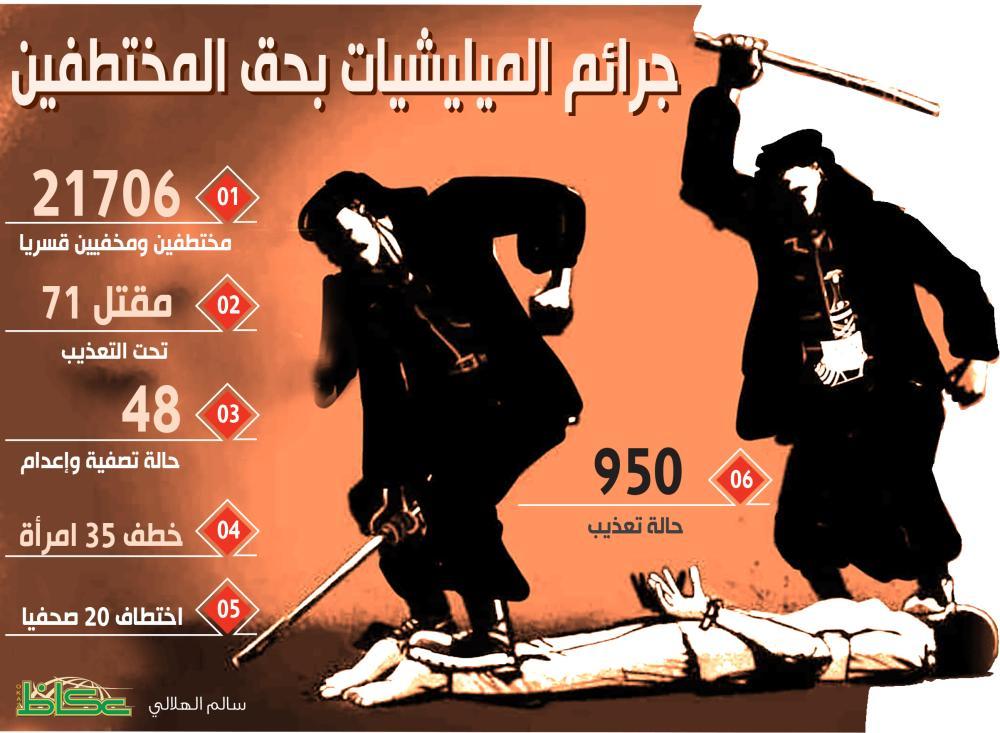 جرائم الميليشيات بحق المختطفين