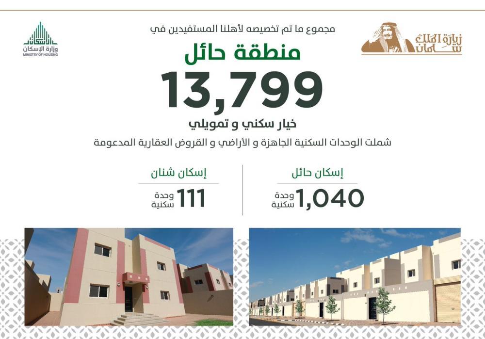 «الإسكان» توفر 13.799 خياراً سكنياً وتمويلياً في حائل
