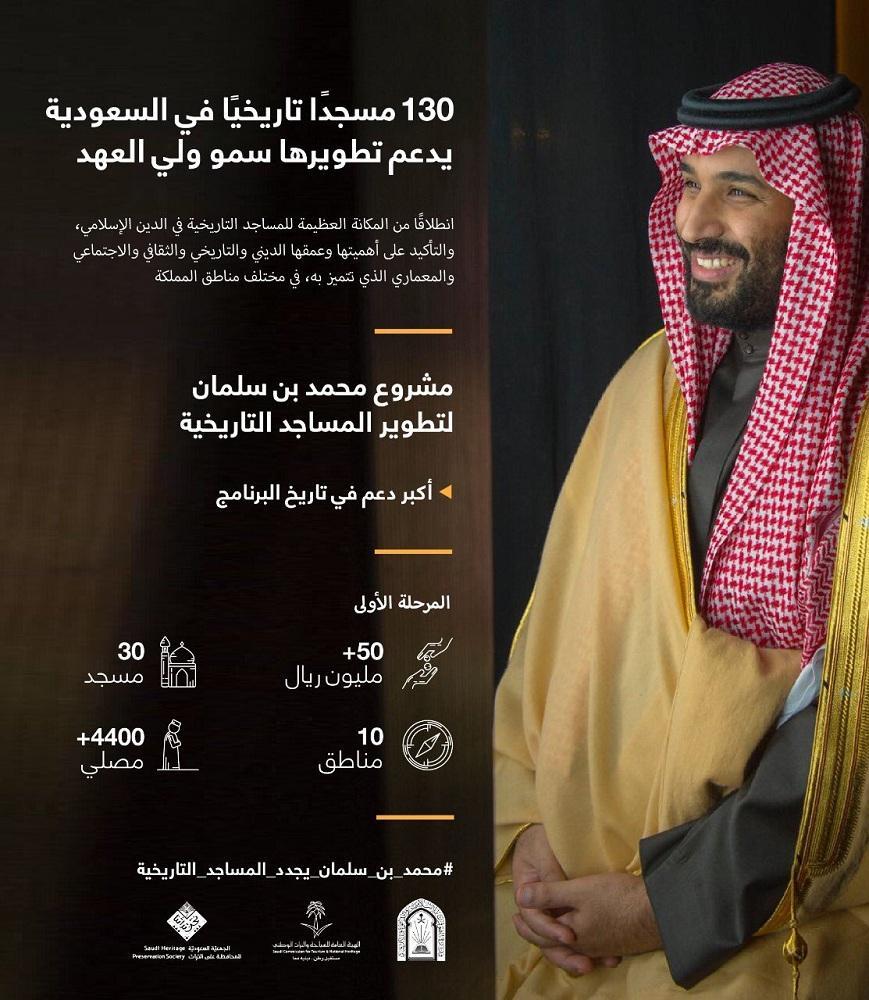 ولي العهد يوجه بتأهيل وترميم 130 مسجداً تاريخياً في مناطق المملكة 1052728.jpg