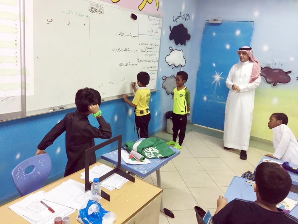 الطلاب أثناء الدرس بوجود جهاز افتراضي لتقنية الفار.
