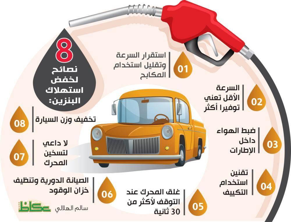 8 نصائح لخفض استهلاك البنزين
