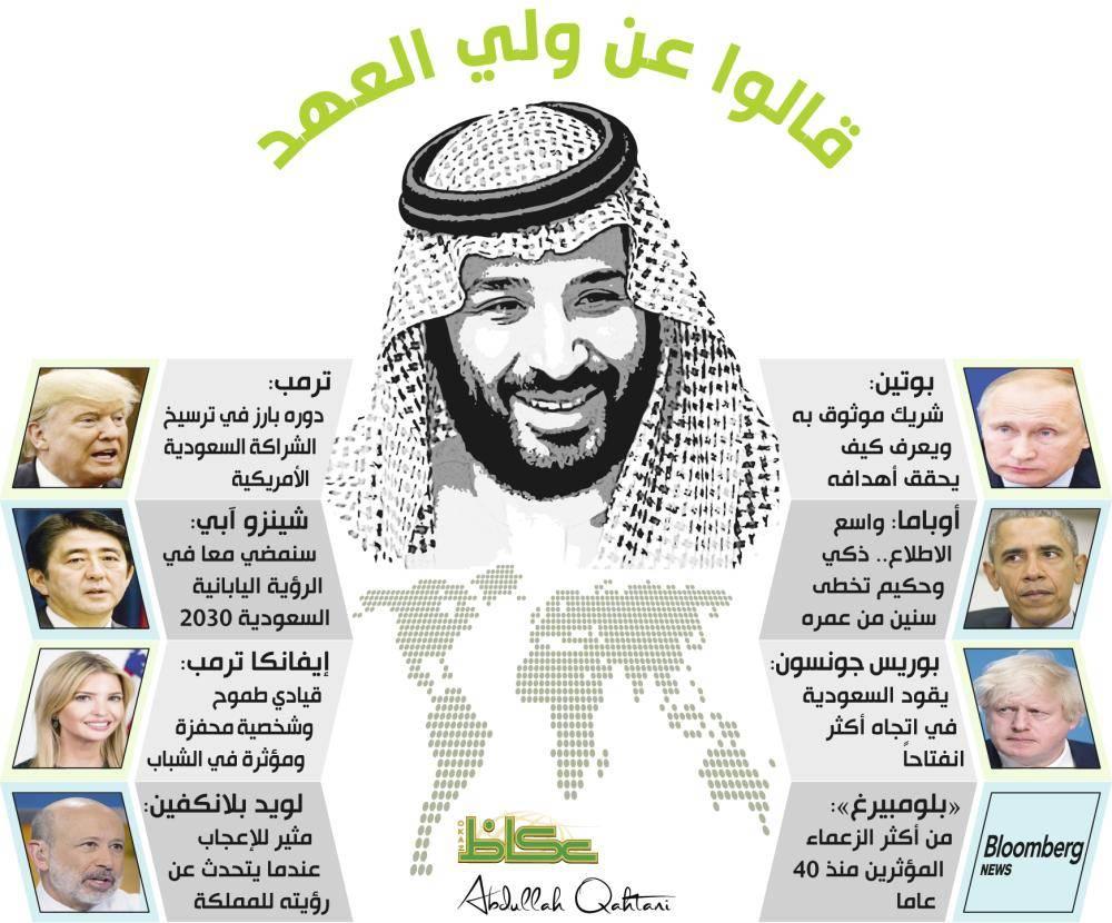 محمد بن سلمان.. «رجل المهمات الصعبة» جدير بـ«شخصية 2018»