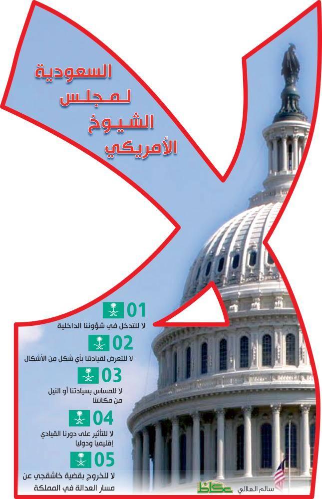 5 لاءات سعودية تصفع مجلس الشيوخ الأمريكي