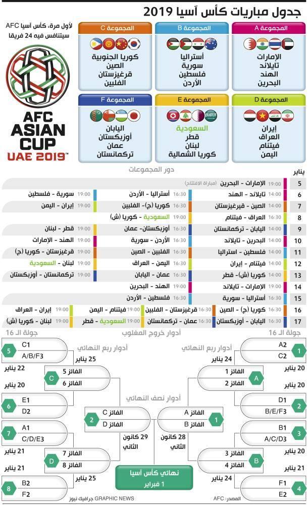 جدول مباريات كأس آسيا 2019 أخبار السعودية صحيفة عكاظ