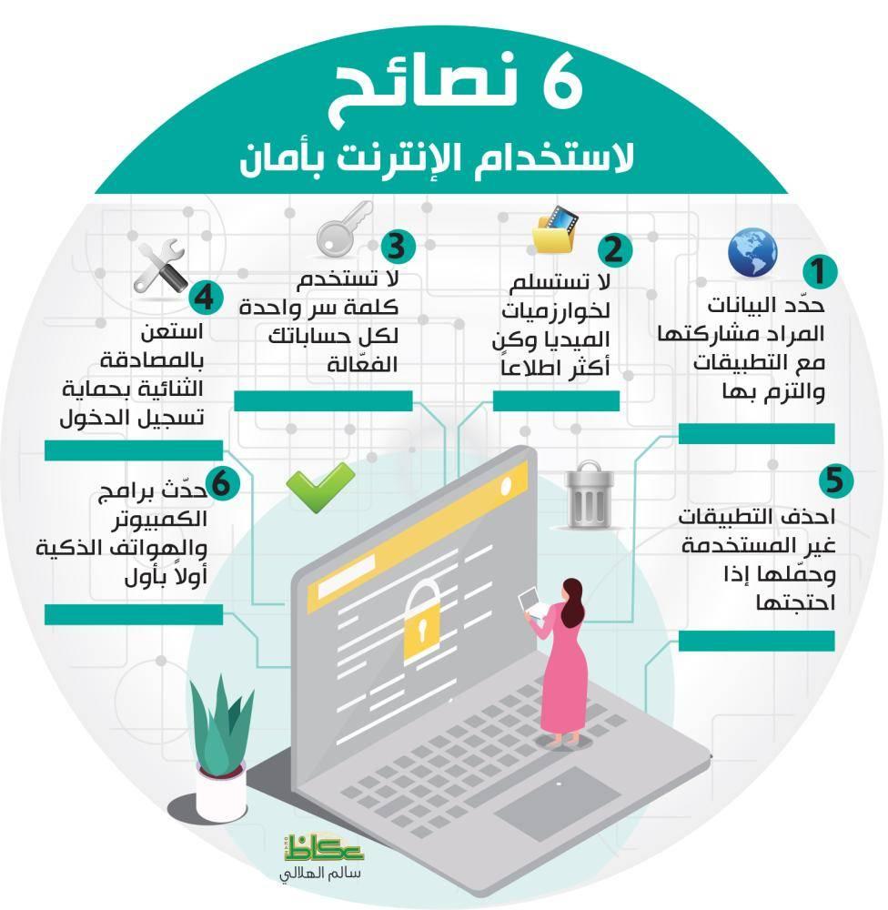 6 نصائح لاستخدام الإنترنت بأمان