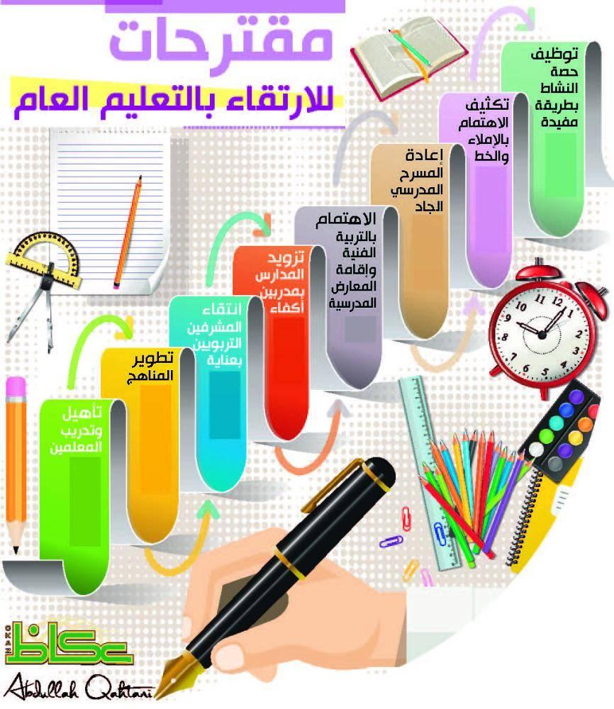 مقترحات للارتقاء بالتعليم العام