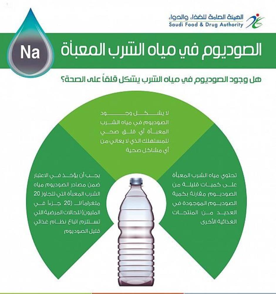 الغذاء والدواء تكشف توضيحات حول كمية الصوديوم في مياه الشرب المعبأة أخبار السعودية صحيفة عكاظ