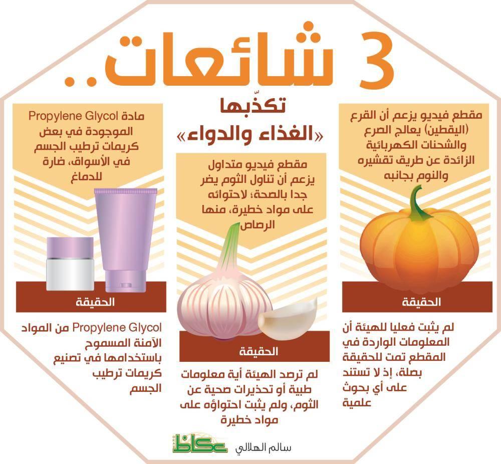3 شائعات.. تكذّبها «الغذاء والدواء»