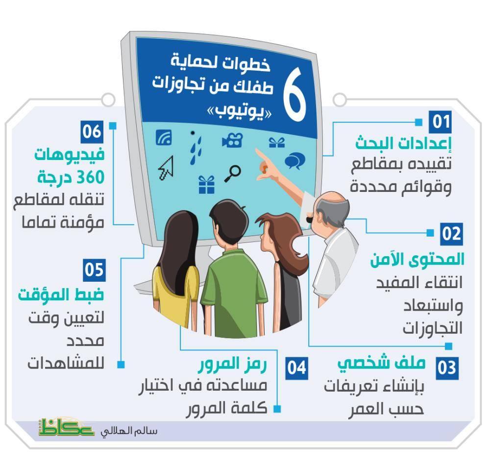 6 خطوات لحماية طفلك من تجاوزات «يوتيوب»