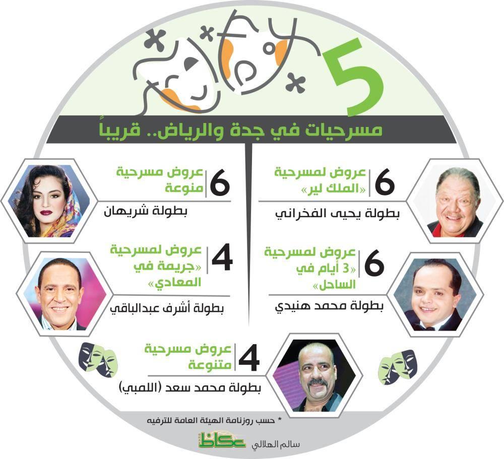 5 مسرحيات في جدة والرياض.. قريباً