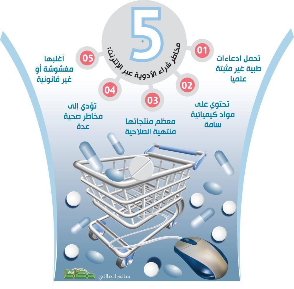 5 مخاطر لشراء الأدوية عبر الإنترنت: