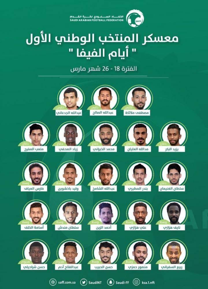 غياب لاعبي الهلال والنصر والأهلي عن قائمة الأخضر في وديتي الإمارات وغينيا الاستوائية