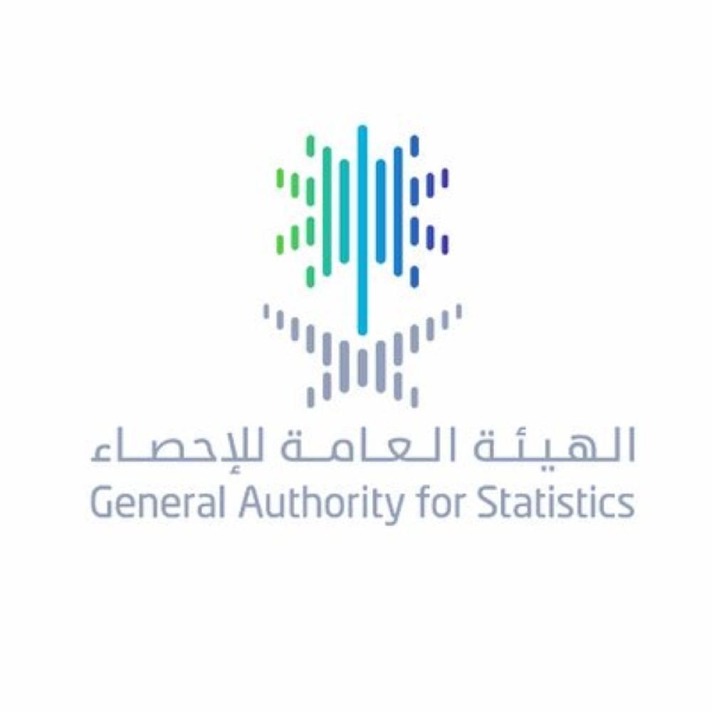 «الإحصاء»: 4% ارتفاعَ المشتغلات السعوديات في «التجارة الداخلية»