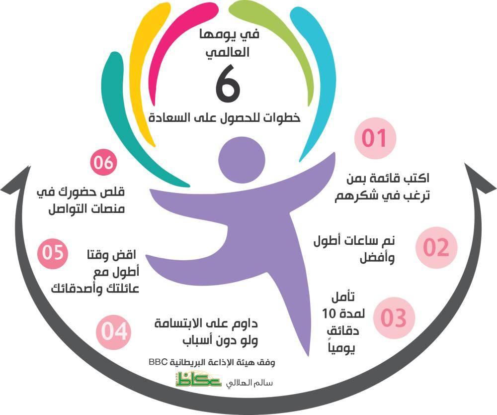 في يومها العالمي.. 6 خطوات للحصول على السعادة