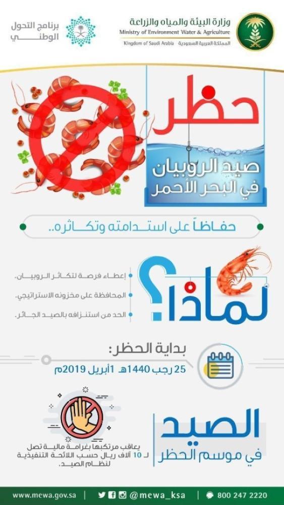 حظر صيد الروبيان