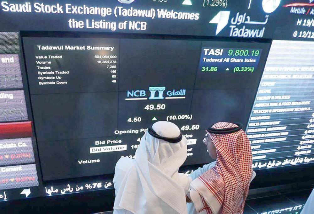 772d60715 السوق المالية»: تعليق تداولات 7 شركات لتأخر نشر قوائمها المالية ...