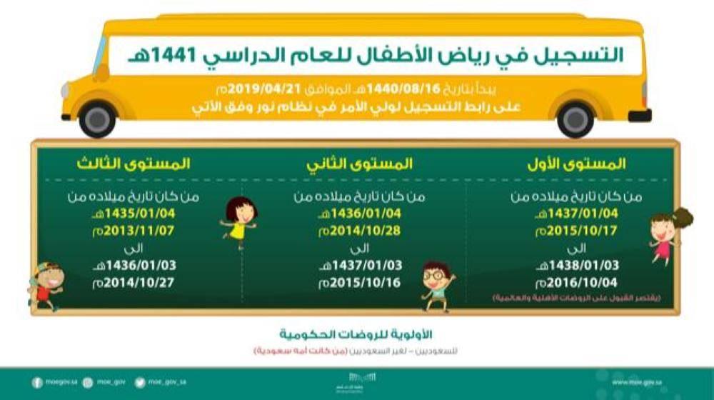 «التعليم»: التسجيل في رياض الأطفال.. الأحد القادم