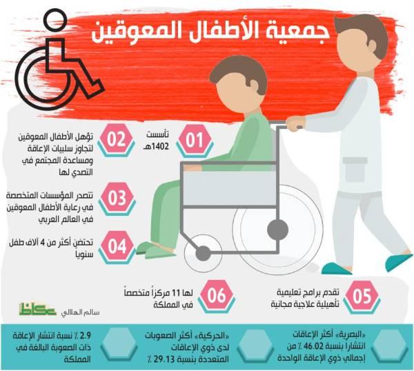 الإعاقة قدر.. والإنسانية قرار