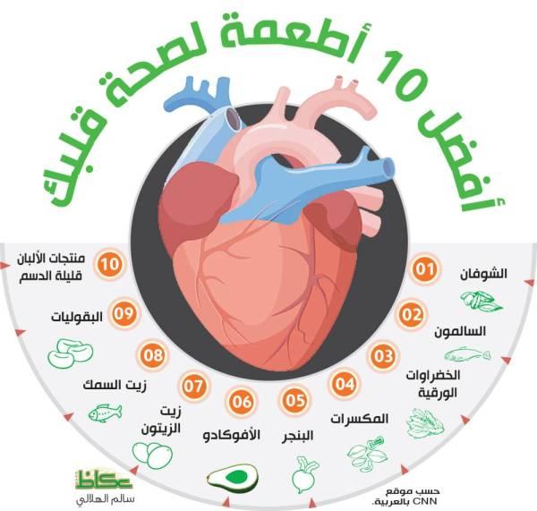 أفضل 10 أطعمة لصحة قلبك