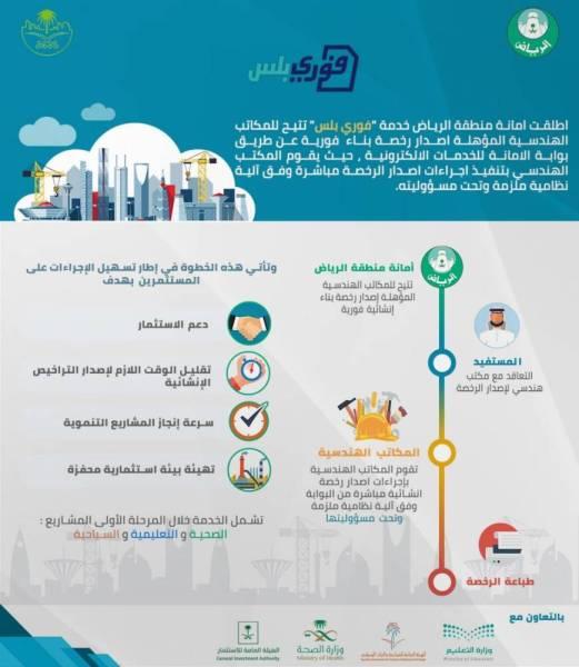 «أمانة الرياض» تطلق خدمة «فوري بلس» لإصدار الرخص الإنشائية