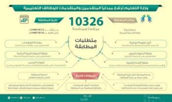 دعوة وزارة التعليم لـ 10326 متقدما ومتقدمة للمراجعة.