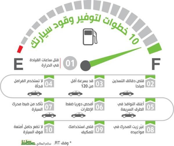 10 خطوات لتوفير وقود سيارتك