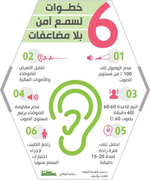 6 خطوات لسمع آمن بلا مضاعفات