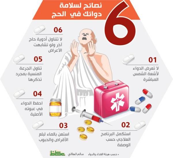 6 نصائح لسلامة دوائك في الحج