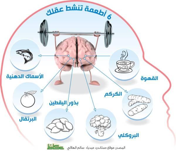 6 أطعمة تنشط عقلك