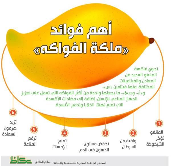 أهم فوائد «ملكة الفواكه»