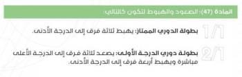 ضوئية لتعديل المادة 47 في لائحة المسابقات.