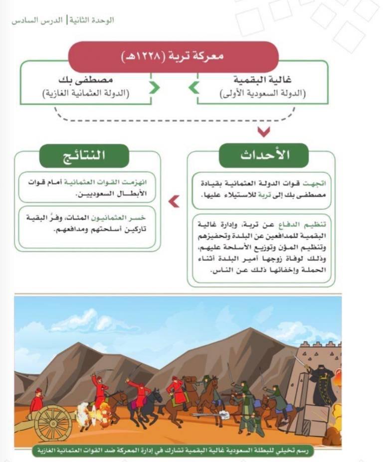 «قرية الهجن» تمزج بين التراث والثقافة والفن