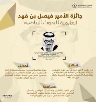 رؤية جائزة الأمير فيصل بن فهد العالمية.