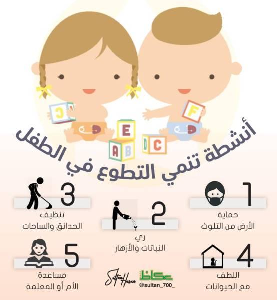 طفل المستقبل وثقافة التطوع