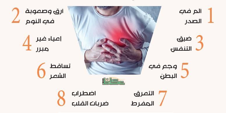 8 علامات تنبئ بالنوبة القلبية قبل شهر - أخبار السعودية   صحيفة عكاظ